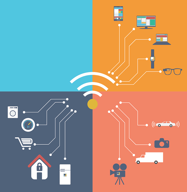 The internet of things: getting connected