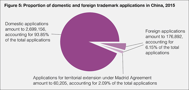 how to file a trademark opposition application in china